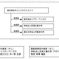 研究組織(全体)