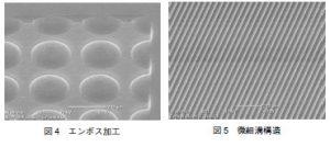 図4 微細レーザー加工によるエンボス加工と微細溝構造