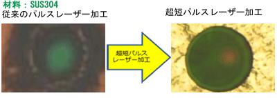 金属へのレーザ微細加工:(株)リプス・ワークス