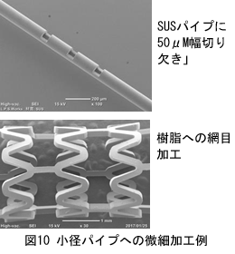 図10 小径パイプへの微細加工例