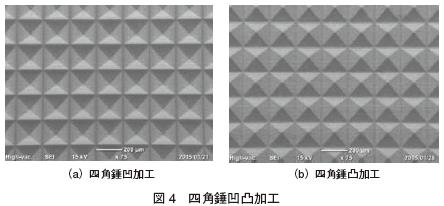 図4 四角錘凹凸加工