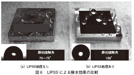図6 LIPSSによる撥水効果の比較