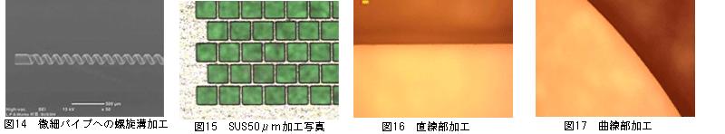 図14 微細パイプへの螺旋状加工、図15 SUS50μm加工写真、図16 直線部加工、図17 曲線部加工:㈱リプス・ワークス