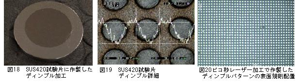 図18 SUS420試験片に作成したディンプル加工、図19 SUS420試験片ディンプル詳細、図20 ピコ秒レーザー加工で作成したディンプルパターンの表面規則配置:㈱リプス・ワークス
