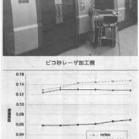 ピコ秒レーザー加工機と、接触面に対して、充分小さい孔径とピッチにより高い摩擦低減効果が得られる、50μm径のマイクロ・ディンプル・パターンで摩擦係数は半減する