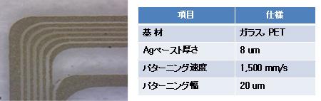 銀ペーストのレーザパターニング装置:パターニング仕様