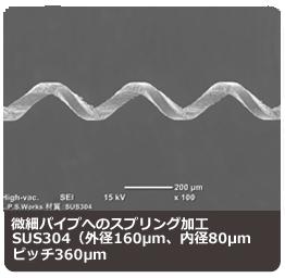 微細パイプへのスプリング加工:(株)リプス・ワークス