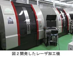 図2 開発したレーザ加工機