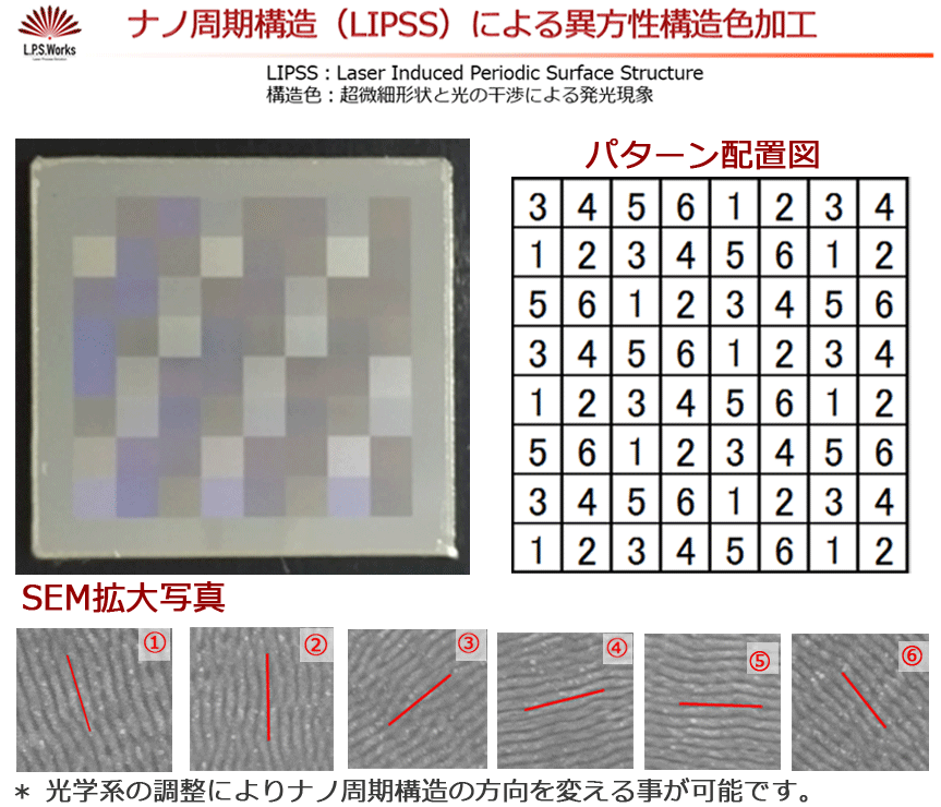 LIPSSによる異方性構造色加工:㈱リプス・ワークス