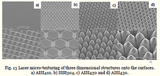 Fig. 13 Laser micro-texturing of three dimensional structures onto the surfaces. a) AISI410, b) SISI304, c) AISI430 and d) AISI430