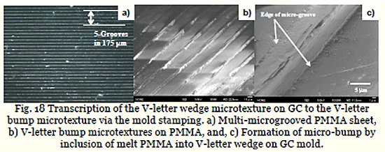 Fig. 18 Transcription of the V-letter wedge microtexture on GC to the V-letter bump microtexture via the mold stamping. a) Multi-microgrooved PMMA sheet, b) V-letter bump microtextures on PMMA, and, c) Formation of micro-bump by inclusion of melt PMMA into V-letter wedge on GC mold.