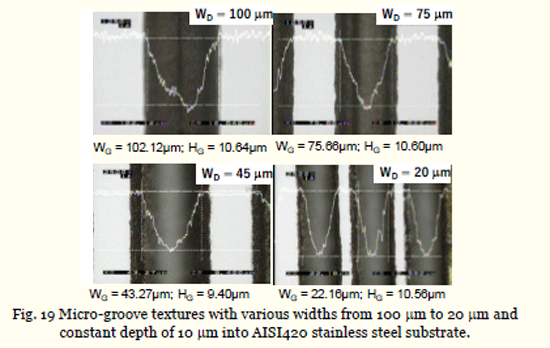 Fig. 19 Micro-groove textures with various widths from 100 m to 20 m and constant depth of 10 m into AISI420 stainless steel substrate.