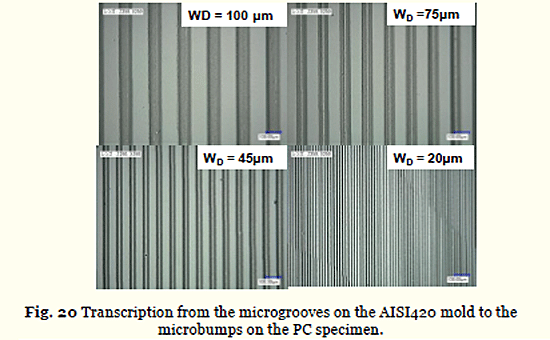 Fig. 20 Transcription from the microgrooves on the AISI420 mold to the microbumps on the PC specimen.