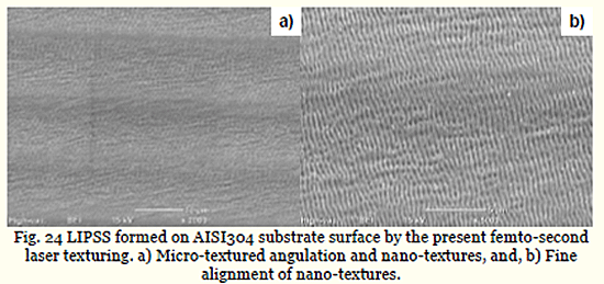 Fig. 24 LIPSS formed on AISI304 substrate surface by the present femto-second laser texturing. a) Micro-textured angulation and nano-textures, and, b) Fine alignment of nano-textures.