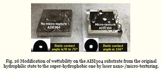 Fig. 26 Modification of wettability on the AISI304 substrate from the original hydrophilic state to the super-hydrophobic one by laser nano-/micro-texturing.