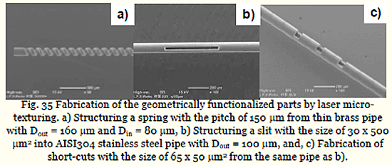 Fig. 35 Fabrication of the geometrically functionalized parts by laser microtexturing. a) Structuring a spring with the pitch of 150 m from thin brass pipe with Dout = 160 m and Din = 80 m, b) Structuring a slit with the size of 30 x 500 m2 into AISI304 stainless steel pipe with Dout = 100 m, and, c) Fabrication of short-cuts with the size of 65 x 50 m2 from the same pipe as b).