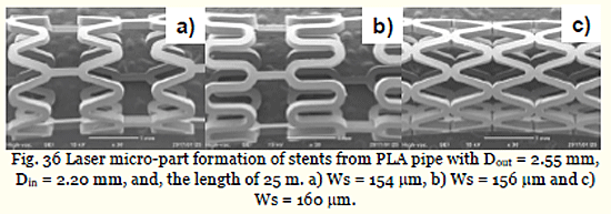 Fig. 36 Laser micro-part formation of stents from PLA pipe with Dout = 2.55 mm, Din = 2.20 mm, and, the length of 25m. a) Ws = 154μm, b) Ws = 156μm and c) Ws = 160μm.