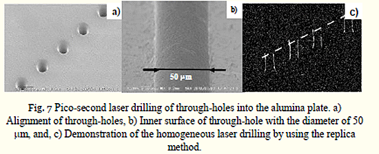 Fig. 7 Pico-second laser drilling of through-holes into the alumina plate. a) Alignment of through-holes, b) Inner surface of through-hole with the diameter of 50 m, and, c) Demonstration of the homogeneous laser drilling by using the replica method.