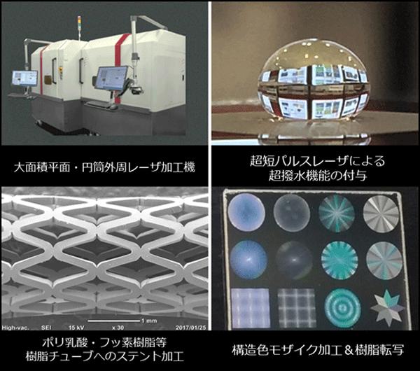 第3回ファインケミカルジャパン2019の出展品目は、大面積高速テクスチャリング加工、円筒外周への高速テクスチャリング加工、ナノ周期構造を用いた構造色付与加工をはじめとしたレーザ微細マイクロ加工事例です。㈱リプス・ワークス