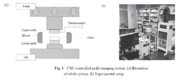 Fig3.CNCモールドプレス装置