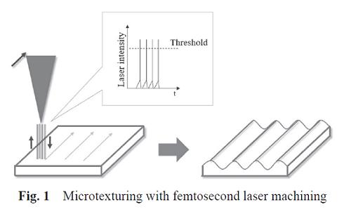 Fig.1_フェムト秒レーザによるマイクロテクスチュア加工