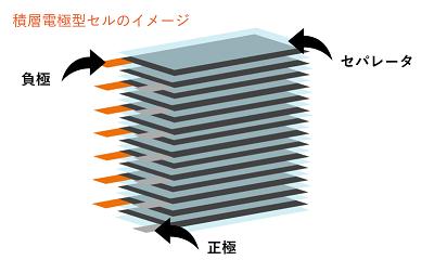 複合材料 – 株式会社リプス・ワークス